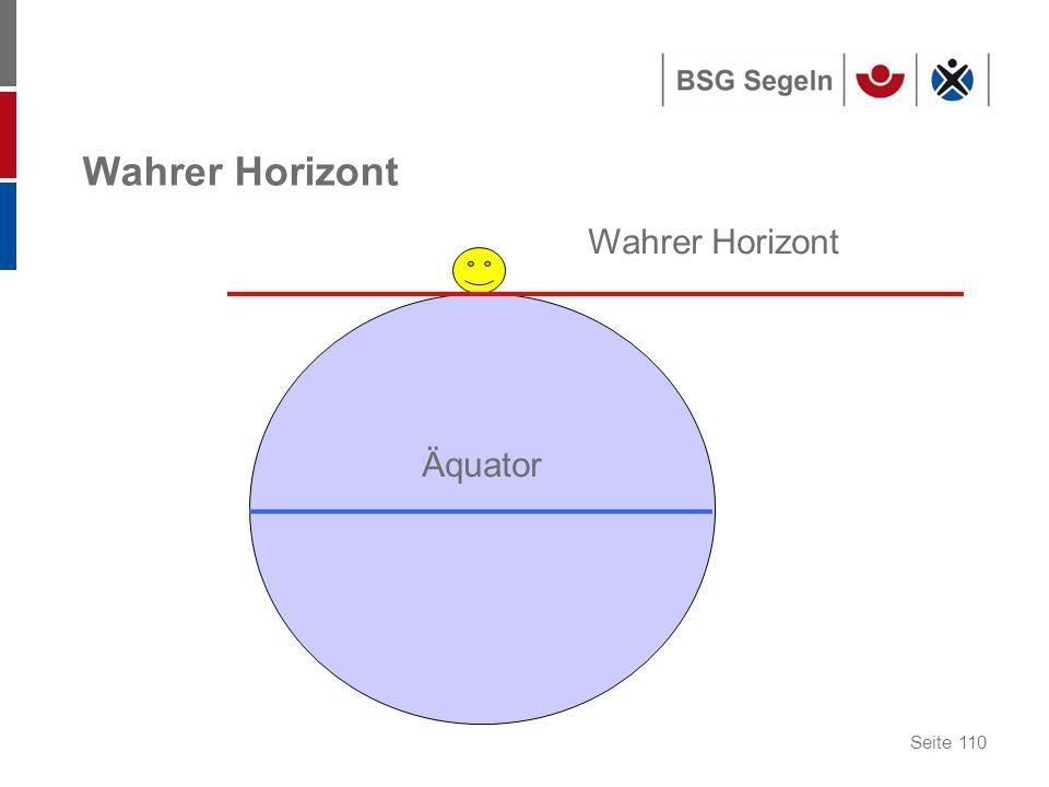 Seite 110 Wahrer Horizont Äquator