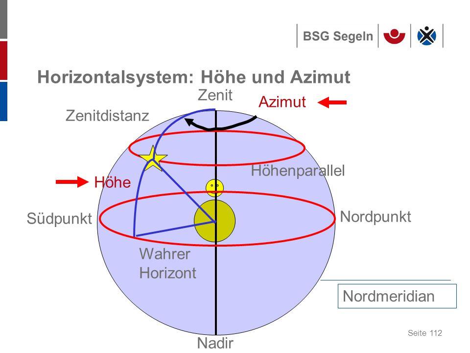 Seite 112 Horizontalsystem: Höhe und Azimut Zenit Nadir Wahrer Horizont Nordpunkt Südpunkt Höhenparallel Höhe Zenitdistanz Azimut Nordmeridian