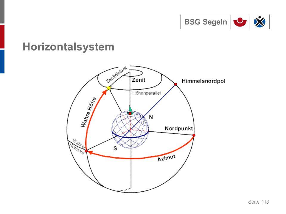 Seite 113 Horizontalsystem