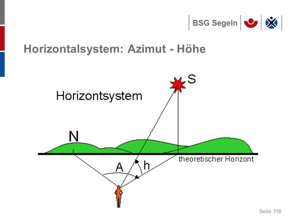 Seite 116 Horizontalsystem: Azimut - Höhe