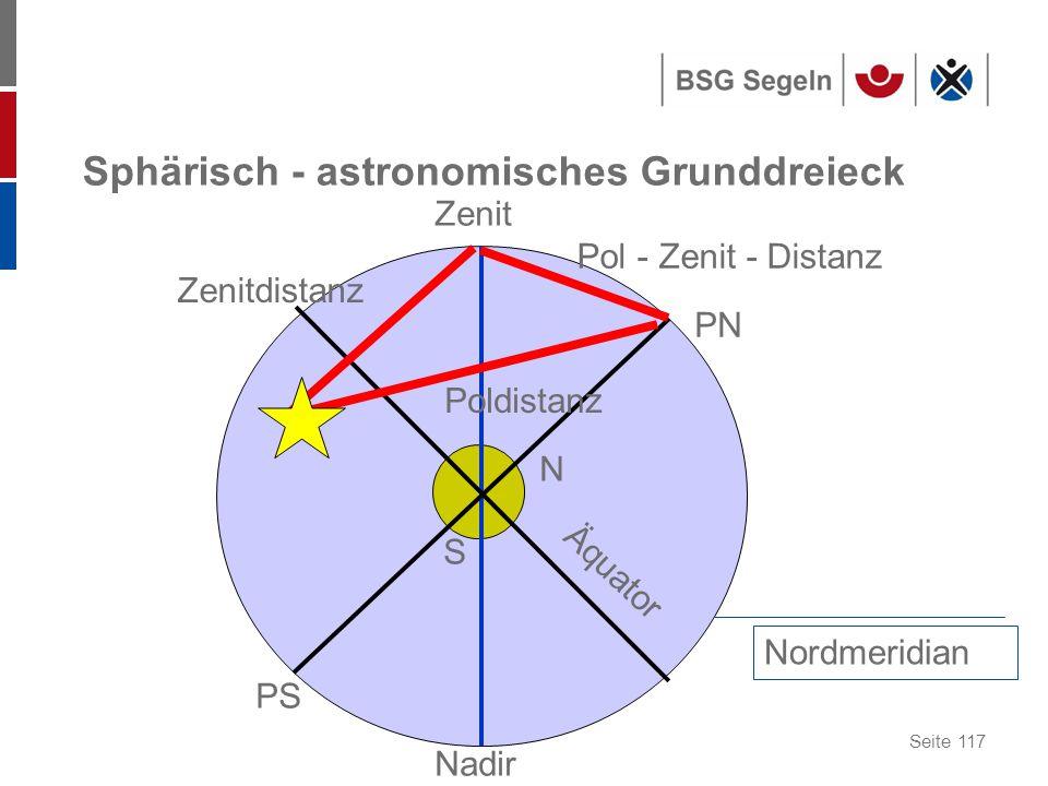 Seite 117 Sphärisch - astronomisches Grunddreieck Zenit Nadir Zenitdistanz PN PS S N Pol - Zenit - Distanz Äquator Poldistanz Nordmeridian