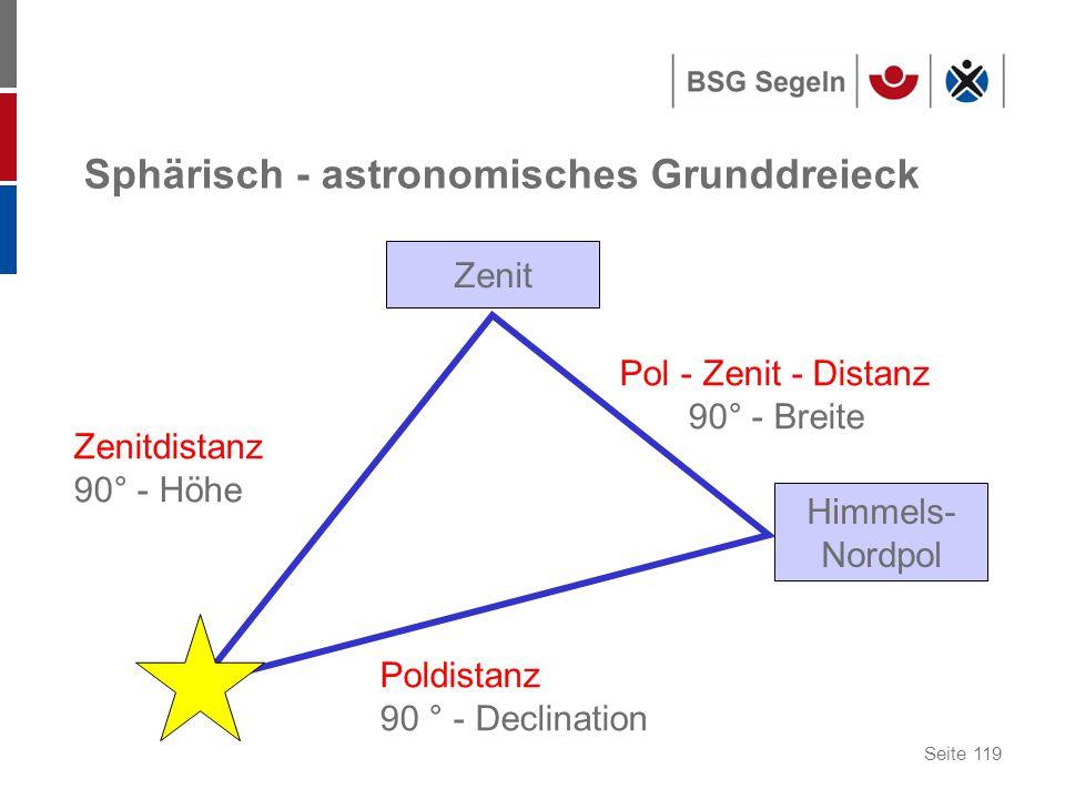 Seite 119 Sphärisch - astronomisches Grunddreieck Zenit Himmels- Nordpol Pol - Zenit - Distanz 90° - Breite Poldistanz 90 ° - Declination Zenitdistanz 90° - Höhe