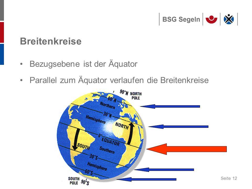 Seite 12 Breitenkreise Bezugsebene ist der Äquator Parallel zum Äquator verlaufen die Breitenkreise