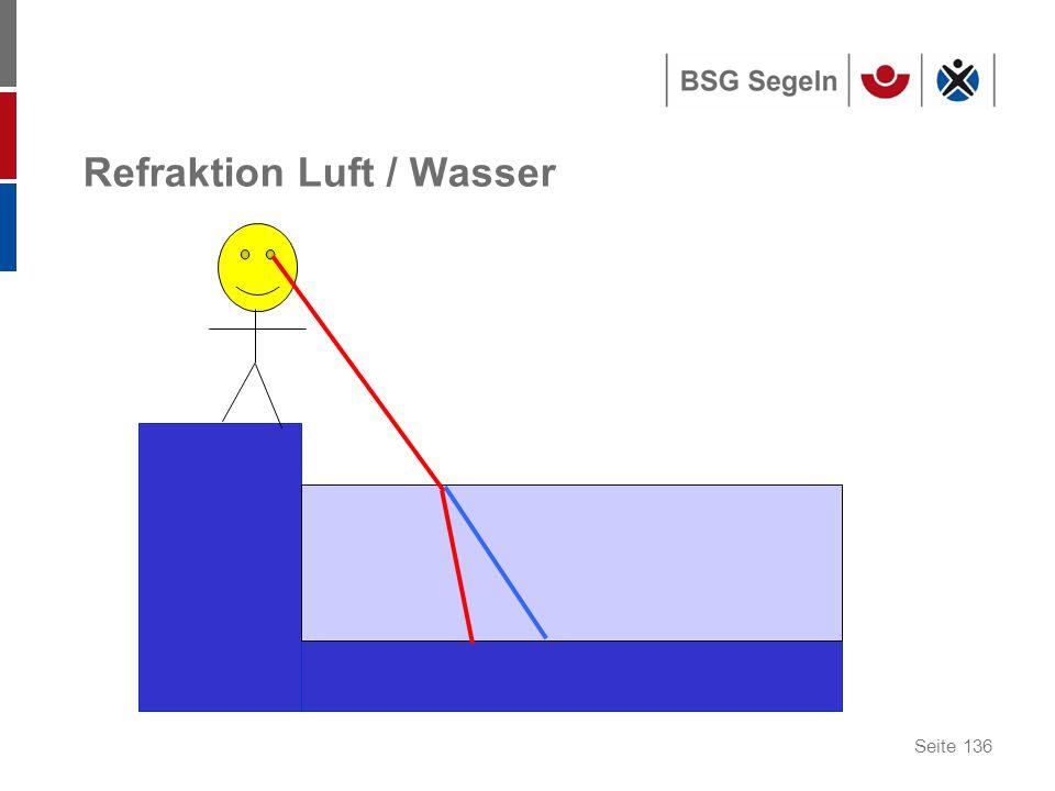 Seite 136 Refraktion Luft / Wasser