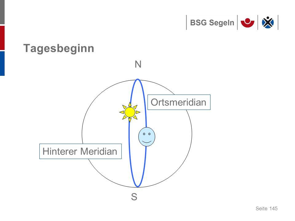 Seite 145 Tagesbeginn N S Ortsmeridian Hinterer Meridian