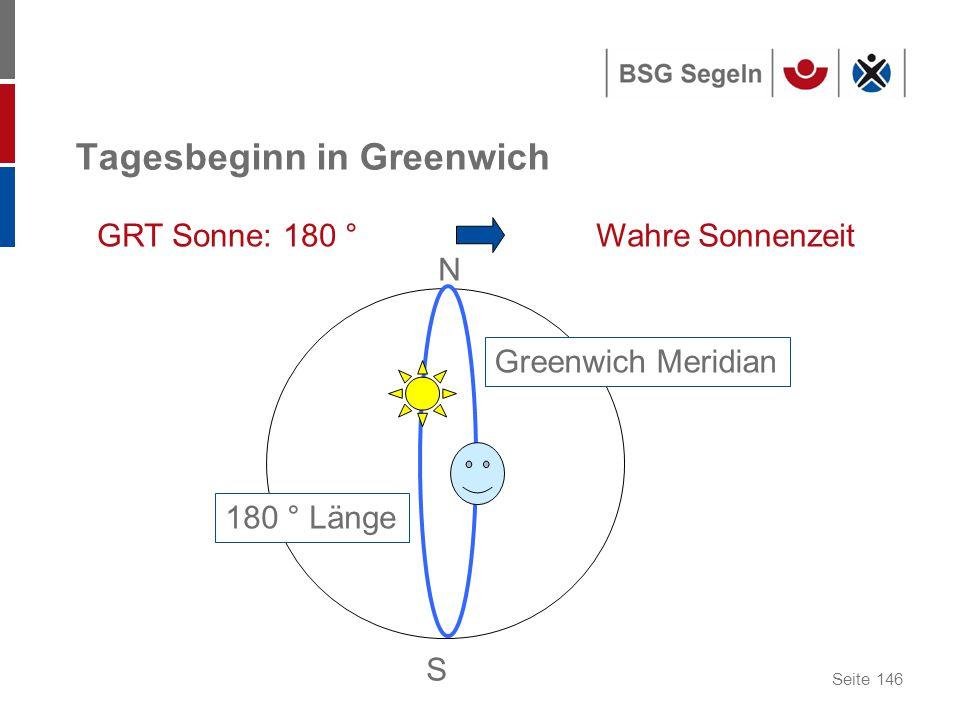 Seite 146 Tagesbeginn in Greenwich N S Greenwich Meridian 180 ° Länge GRT Sonne: 180 °Wahre Sonnenzeit
