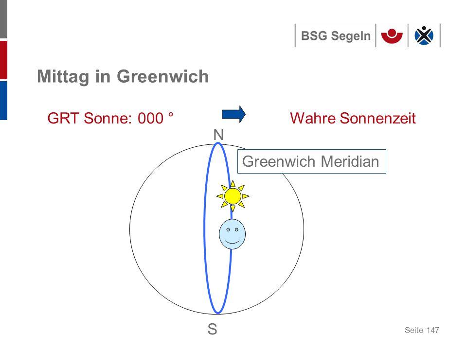Seite 147 Mittag in Greenwich N S Greenwich Meridian GRT Sonne: 000 °Wahre Sonnenzeit