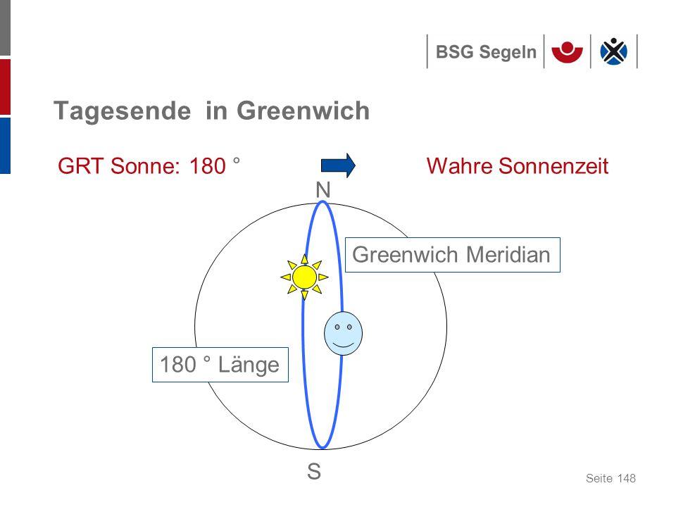 Seite 148 Tagesende in Greenwich N S Greenwich Meridian 180 ° Länge GRT Sonne: 180 °Wahre Sonnenzeit