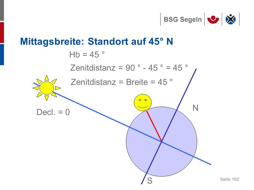 Seite 162 Mittagsbreite: Standort auf 45° N Decl.