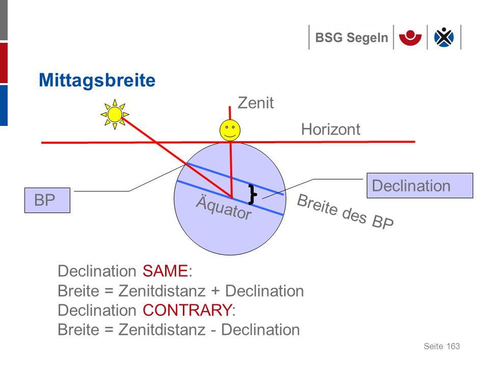 Seite 163 Mittagsbreite Äquator Breite des BP Horizont Zenit BP Declination SAME: Breite = Zenitdistanz + Declination Declination CONTRARY: Breite = Zenitdistanz - Declination Declination