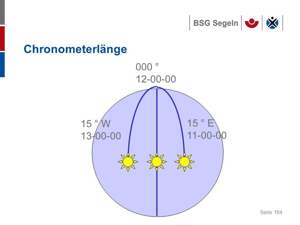 Seite 164 Chronometerlänge 000 ° 12-00-00 15 ° E 11-00-00 15 ° W 13-00-00
