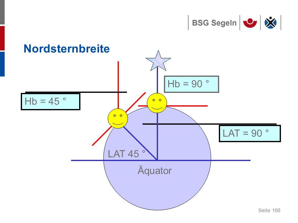 Seite 168 Nordsternbreite LAT 45 ° Hb = 90 ° Hb = 45 ° LAT = 90 ° Äquator