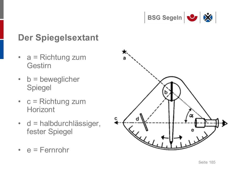 Seite 185 Der Spiegelsextant a = Richtung zum Gestirn b = beweglicher Spiegel c = Richtung zum Horizont d = halbdurchlässiger, fester Spiegel e = Fernrohr