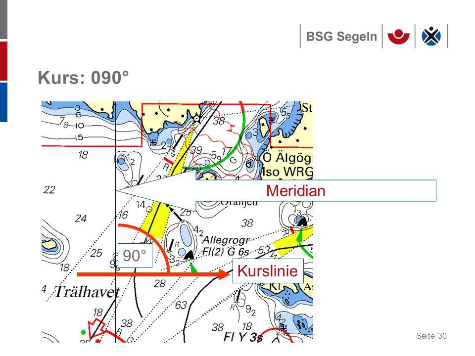 Seite 30 Kurs: 090° Meridian Kurslinie 90°