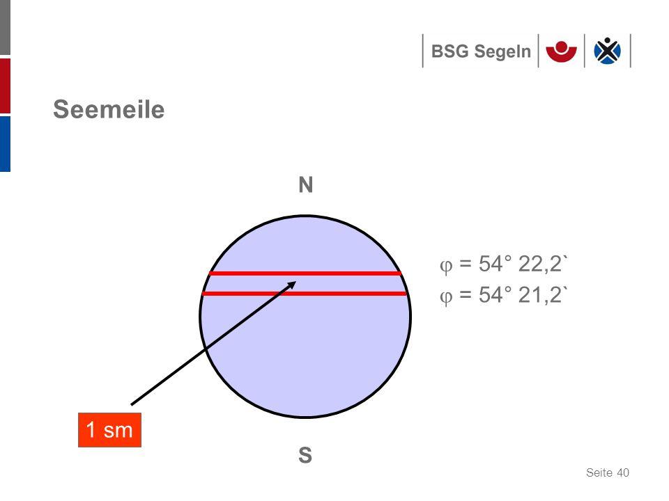 Seite 40 Seemeile N S  = 54° 21,2`  = 54° 22,2` 1 sm