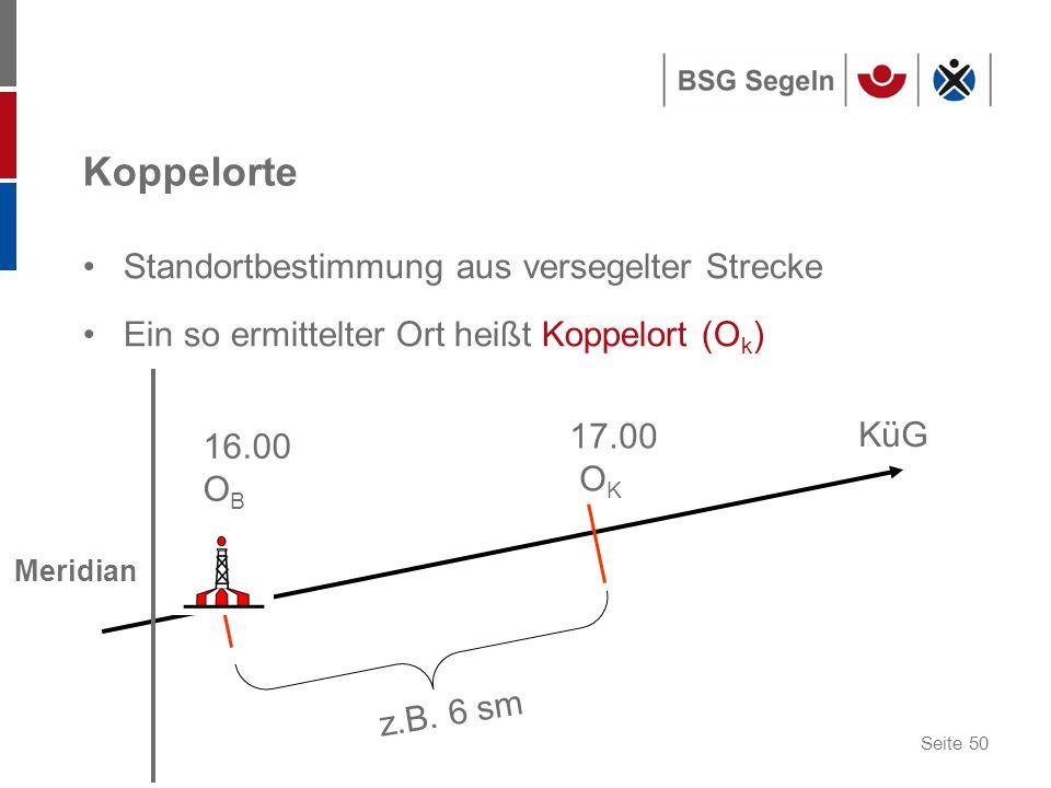 Seite 50 Koppelorte Standortbestimmung aus versegelter Strecke Ein so ermittelter Ort heißt Koppelort (O k ) KüG 16.00 O B 17.00 O K z.B.