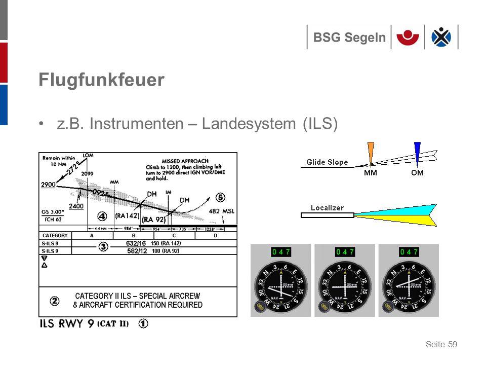 Seite 59 Flugfunkfeuer z.B. Instrumenten – Landesystem (ILS)