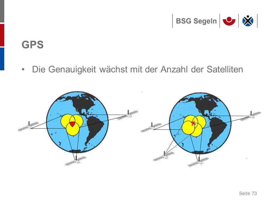 Seite 73 GPS Die Genauigkeit wächst mit der Anzahl der Satelliten
