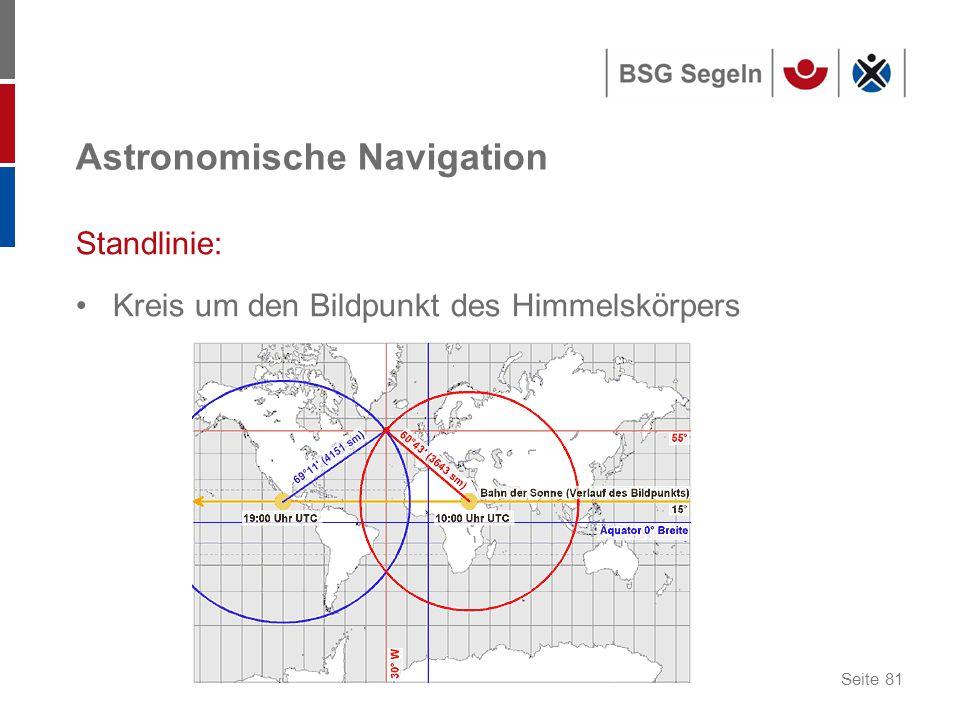 Seite 81 Astronomische Navigation Standlinie: Kreis um den Bildpunkt des Himmelskörpers