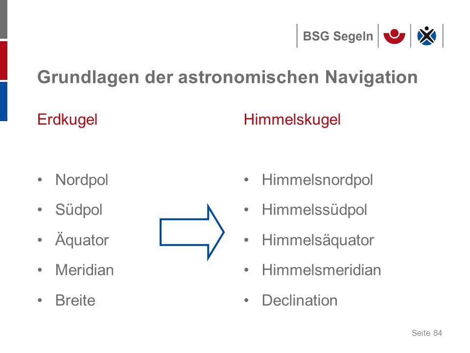 Seite 84 Grundlagen der astronomischen Navigation Erdkugel Nordpol Südpol Äquator Meridian Breite Himmelskugel Himmelsnordpol Himmelssüdpol Himmelsäquator Himmelsmeridian Declination