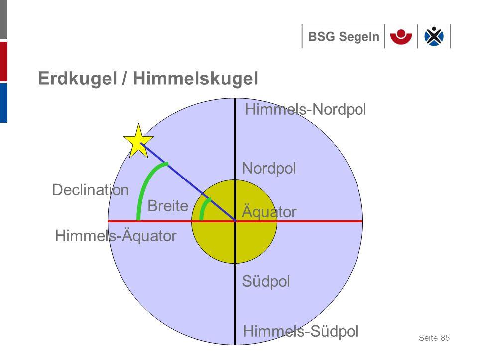 Seite 85 Erdkugel / Himmelskugel Nordpol Himmels-Nordpol Südpol Himmels-Südpol Äquator Himmels-Äquator Declination Breite