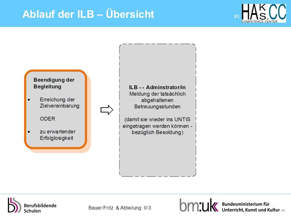 Bauer/Fritz & Abteilung II/3 HK Ablauf der ILB – Übersicht 3/3