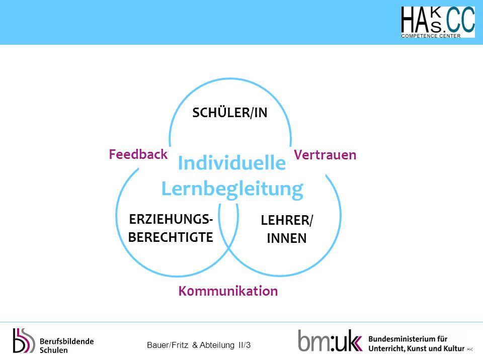 Bauer/Fritz & Abteilung II/3 HK SCHÜLER/IN ERZIEHUNGS- BERECHTIGTE Individuelle Lernbegleitung LEHRER/ INNEN Vertrauen K0mmunikation Feedback
