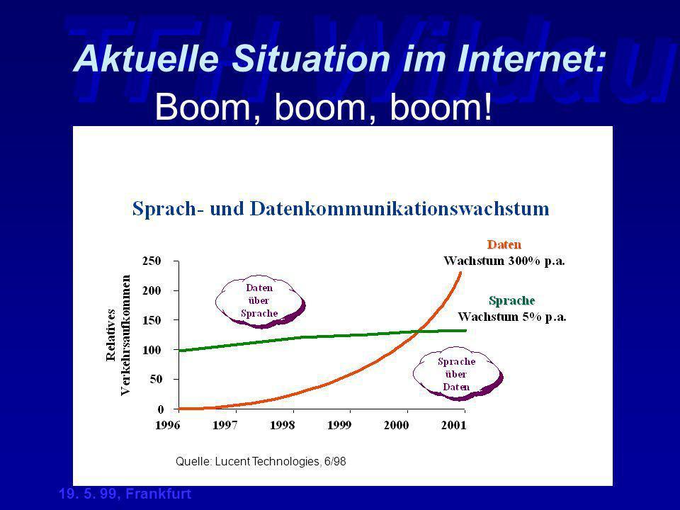 TFH Wildau 19. 5. 99, Frankfurt Aktuelle Situation im Internet: Boom, boom, boom! Quelle: Lucent Technologies, 6/98