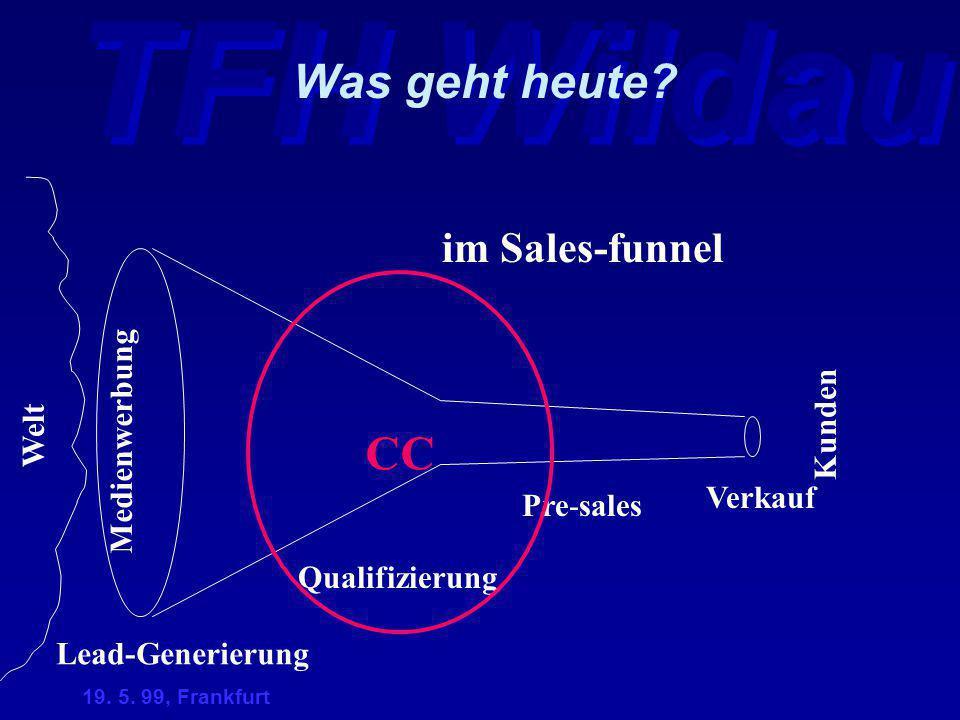 TFH Wildau 19. 5. 99, Frankfurt Was geht heute? im Sales-funnel Verkauf Lead-Generierung Qualifizierung Pre-sales Welt Kunden CC Medienwerbung
