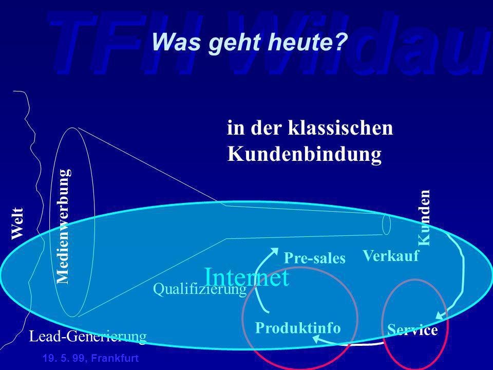 TFH Wildau 19. 5. 99, Frankfurt Was geht heute? in der klassischen Kundenbindung Verkauf Lead-Generierung Qualifizierung Pre-sales Welt Kunden Service