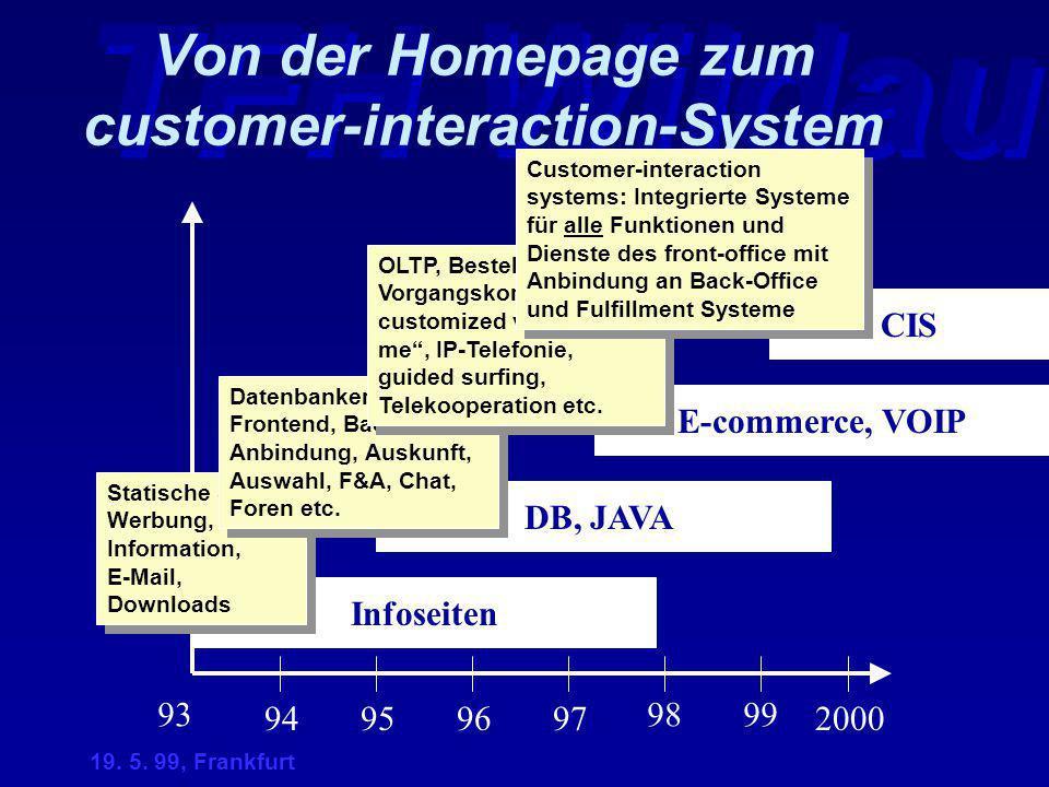 TFH Wildau 19. 5. 99, Frankfurt CIS Von der Homepage zum customer-interaction-System Infoseiten DB, JAVA 952000 93 E-commerce, VOIP 949697 9899 Statis