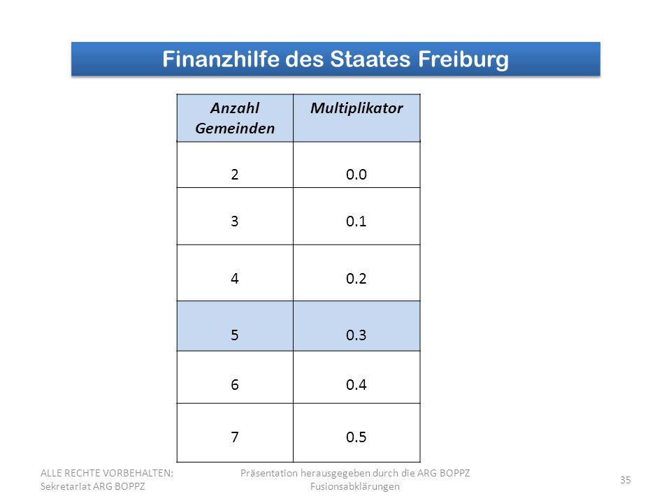 35 Finanzhilfe des Staates Freiburg 20.0 30.1 40.2 50.3 60.4 70.5 Anzahl Gemeinden Multiplikator ALLE RECHTE VORBEHALTEN; Sekretariat ARG BOPPZ Präsentation herausgegeben durch die ARG BOPPZ Fusionsabklärungen