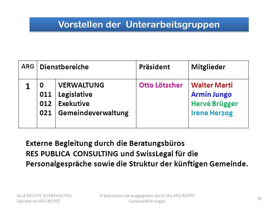 39 Vorstellen der Unterarbeitsgruppen ARG DienstbereichePräsidentMitglieder 1 0 011 012 021 VERWALTUNG Legislative Exekutive Gemeindeverwaltung Otto L