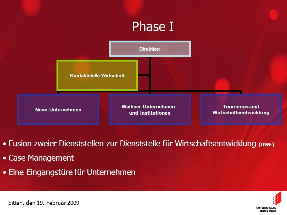 Optimisation de la Promotion économiqueOptimisation de la promotion économique Sitten, den 19.