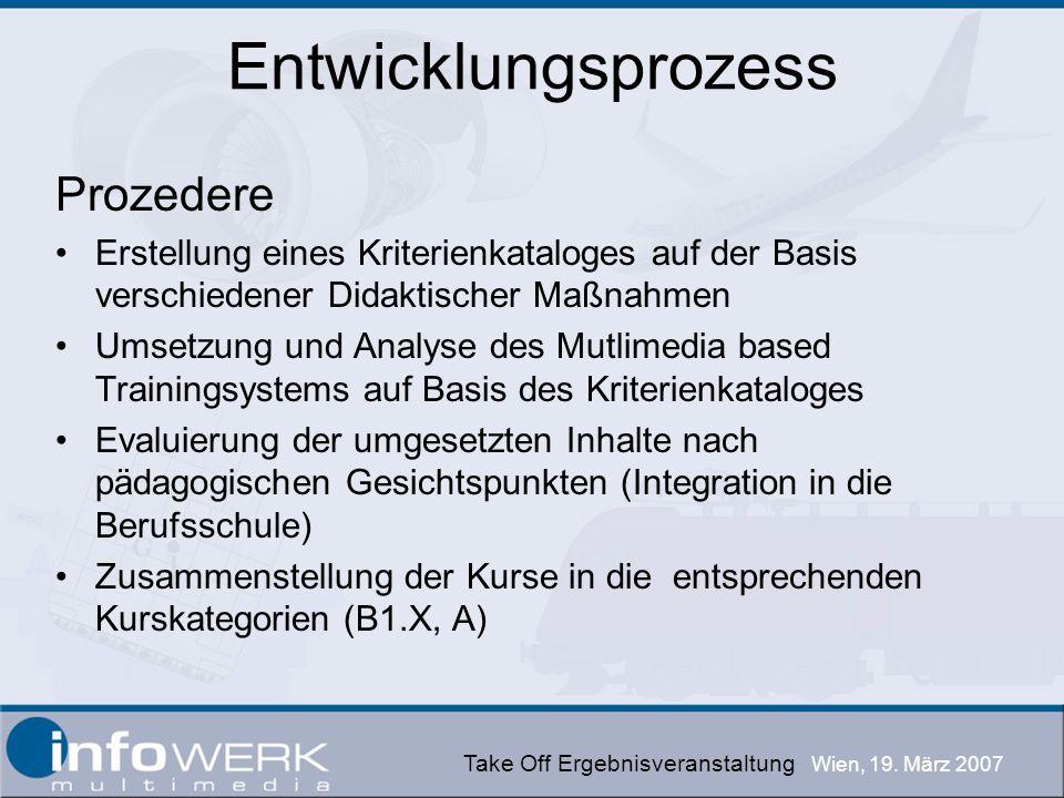 Take Off Ergebnisveranstaltung Wien, 19.