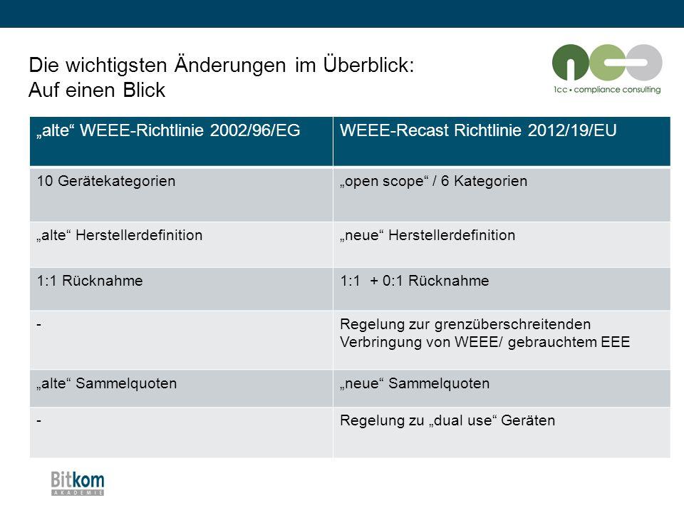 """Die wichtigsten Änderungen im Überblick: Auf einen Blick """"alte"""" WEEE-Richtlinie 2002/96/EGWEEE-Recast Richtlinie 2012/19/EU 10 Gerätekategorien""""open s"""