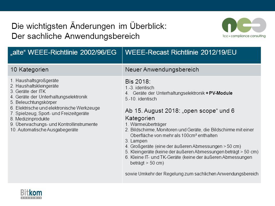 """Die wichtigsten Änderungen im Überblick: Der sachliche Anwendungsbereich """"alte"""" WEEE-Richtlinie 2002/96/EGWEEE-Recast Richtlinie 2012/19/EU 10 Kategor"""