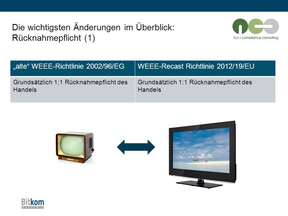 """Die wichtigsten Änderungen im Überblick: Rücknahmepflicht (1) """"alte"""" WEEE-Richtlinie 2002/96/EGWEEE-Recast Richtlinie 2012/19/EU Grundsätzlich 1:1 Rüc"""