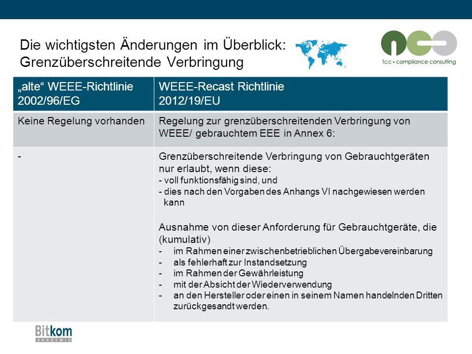 """Die wichtigsten Änderungen im Überblick: Grenzüberschreitende Verbringung """"alte"""" WEEE-Richtlinie 2002/96/EG WEEE-Recast Richtlinie 2012/19/EU Keine Re"""
