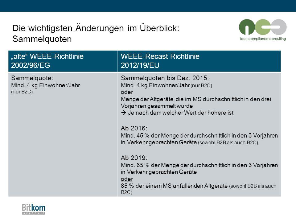 """Die wichtigsten Änderungen im Überblick: Sammelquoten """"alte"""" WEEE-Richtlinie 2002/96/EG WEEE-Recast Richtlinie 2012/19/EU Sammelquote: Mind. 4 kg Einw"""
