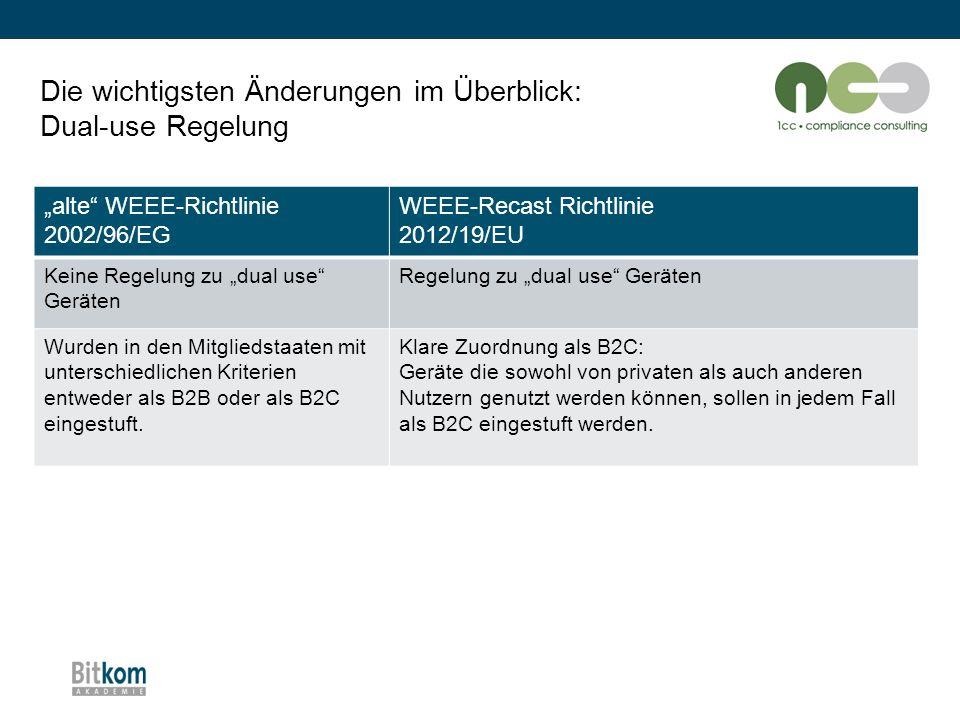 """Die wichtigsten Änderungen im Überblick: Dual-use Regelung """"alte"""" WEEE-Richtlinie 2002/96/EG WEEE-Recast Richtlinie 2012/19/EU Keine Regelung zu """"dual"""