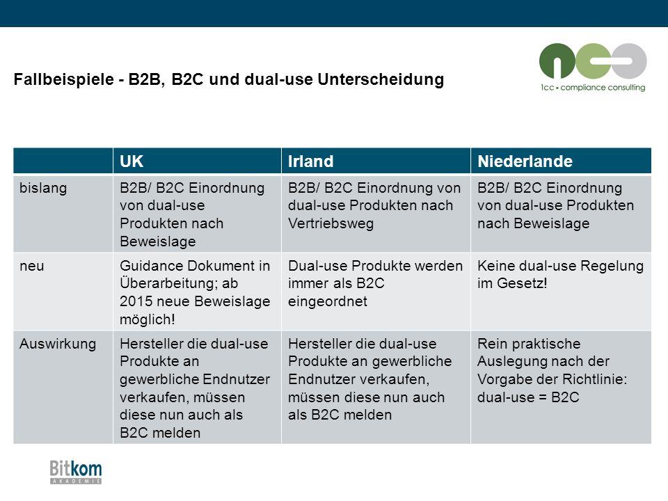 UKIrlandNiederlande bislangB2B/ B2C Einordnung von dual-use Produkten nach Beweislage B2B/ B2C Einordnung von dual-use Produkten nach Vertriebsweg B2B