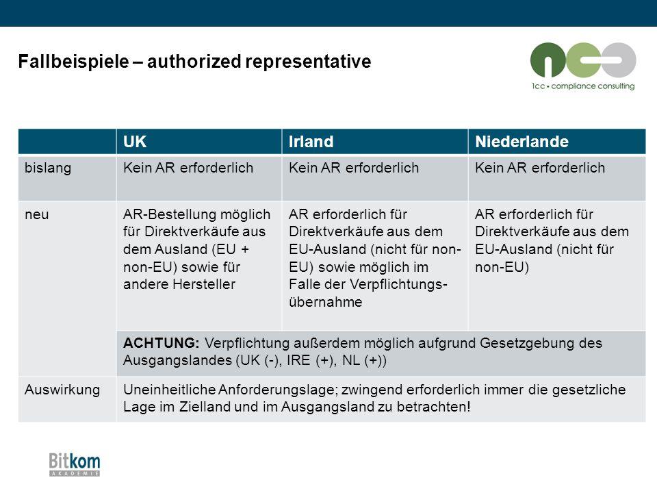28 Fallbeispiele – authorized representative UKIrlandNiederlande bislangKein AR erforderlich neuAR-Bestellung möglich für Direktverkäufe aus dem Ausla