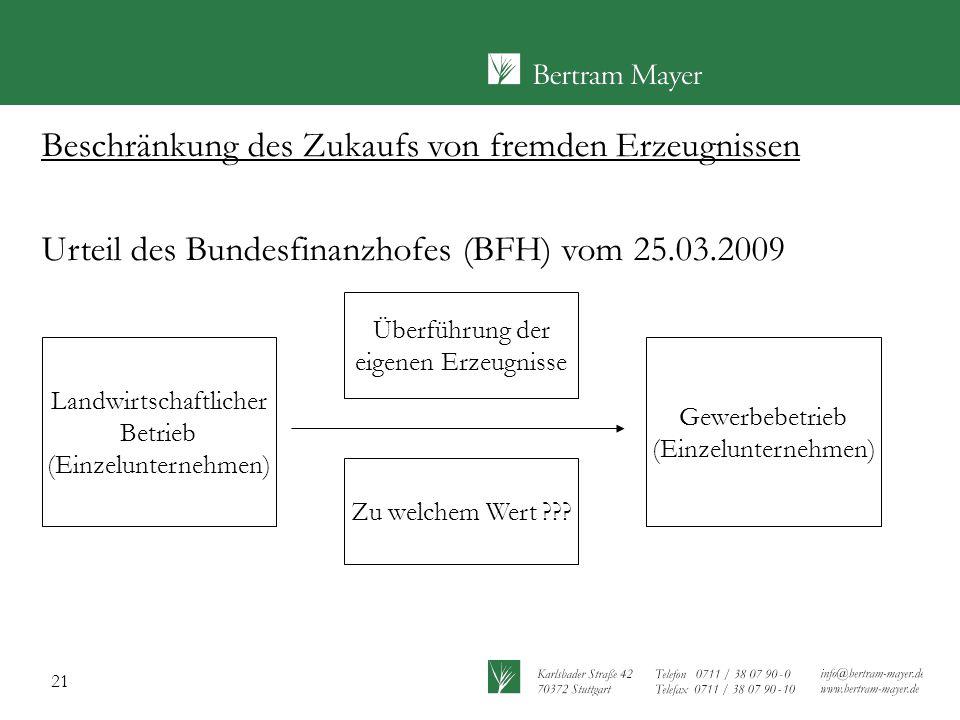 21 Beschränkung des Zukaufs von fremden Erzeugnissen Urteil des Bundesfinanzhofes (BFH) vom 25.03.2009 Landwirtschaftlicher Betrieb (Einzelunternehmen
