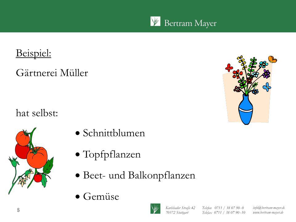 8 Beispiel: Gärtnerei Müller hat selbst:  Schnittblumen  Topfpflanzen  Beet- und Balkonpflanzen  Gemüse