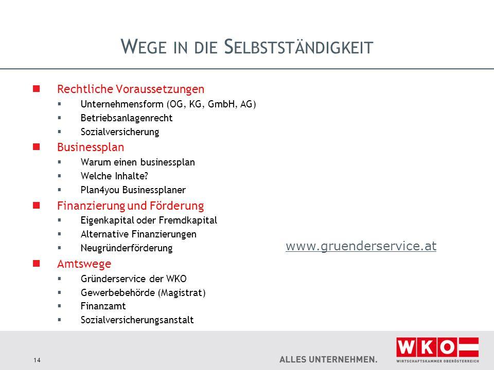 W EGE IN DIE S ELBSTSTÄNDIGKEIT Rechtliche Voraussetzungen  Unternehmensform (OG, KG, GmbH, AG)  Betriebsanlagenrecht  Sozialversicherung Businessplan  Warum einen businessplan  Welche Inhalte.