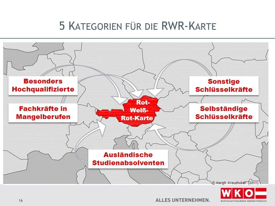 16 5 K ATEGORIEN FÜR DIE RWR-K ARTE