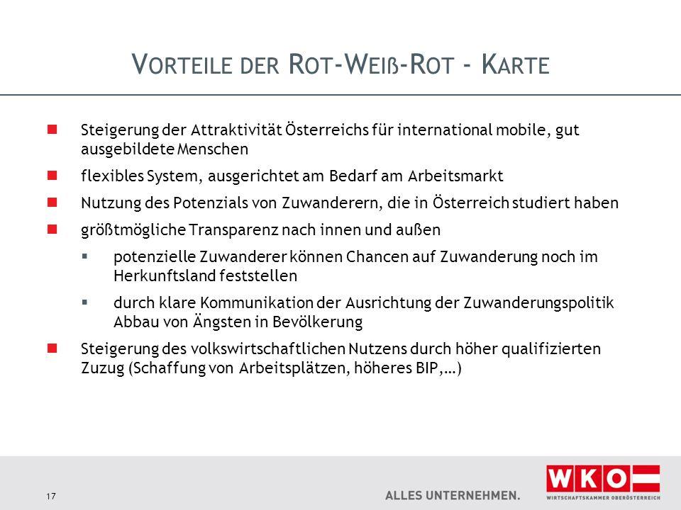 V ORTEILE DER R OT -W EIß -R OT - K ARTE Steigerung der Attraktivität Österreichs für international mobile, gut ausgebildete Menschen flexibles System
