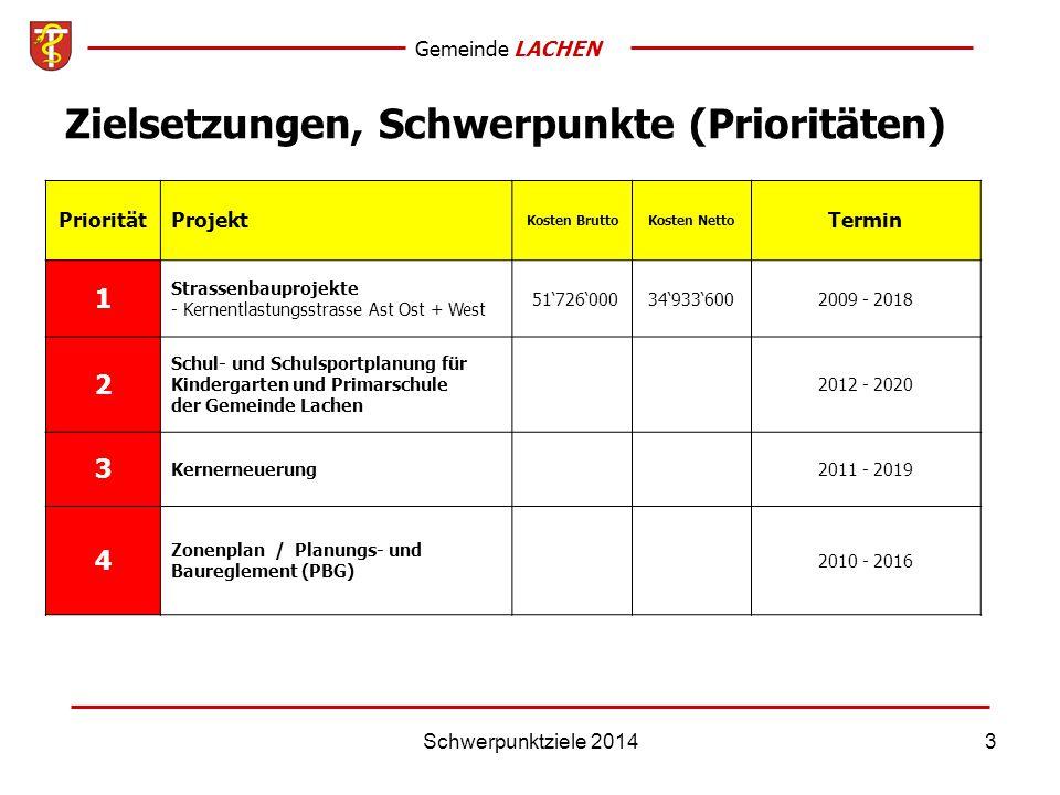 Gemeinde LACHEN Schwerpunktziele 20144 Agenda 2014 5.