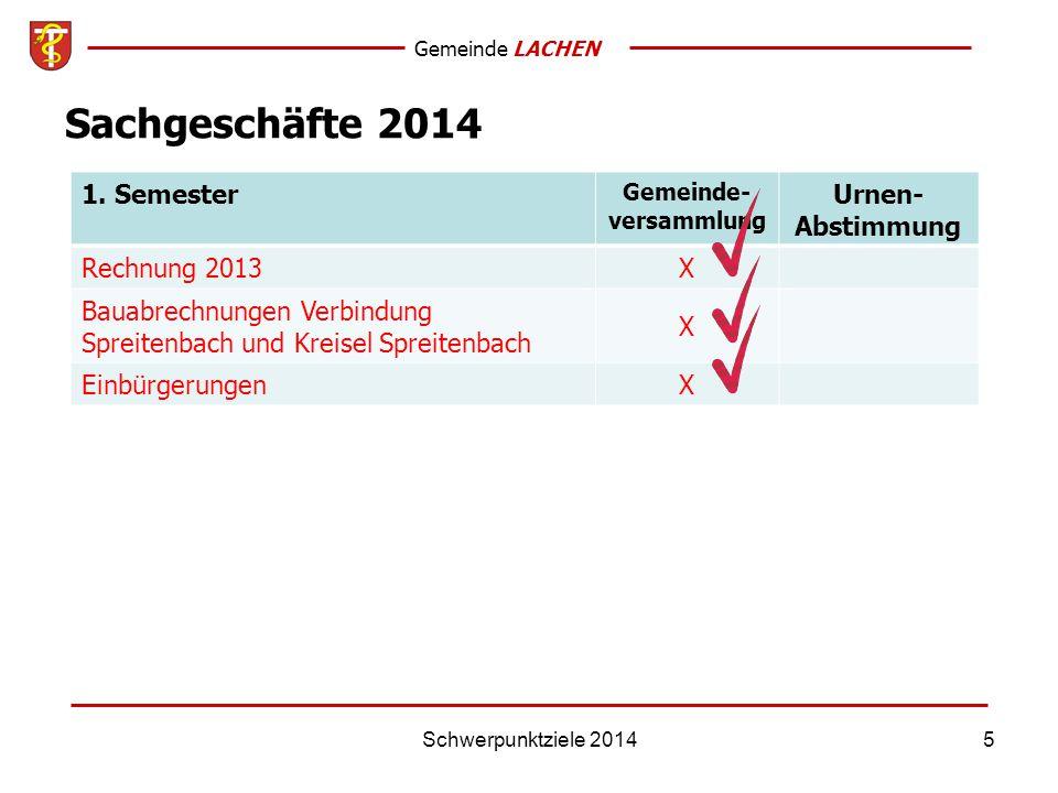 Gemeinde LACHEN Schwerpunktziele 20145 Sachgeschäfte 2014 1.